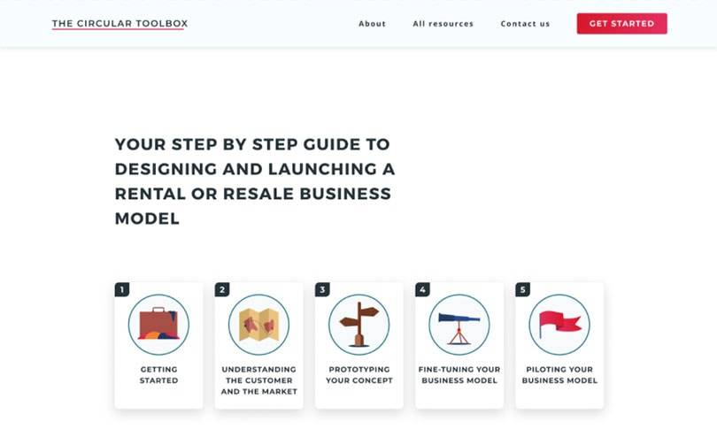 Circle Economy to launch guide on how brands can start rental, resale businesses